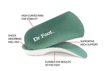 arch support orthotics